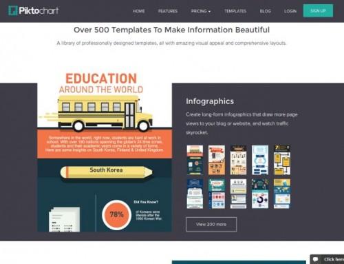 10 herramientas para crear gratis contenido visual
